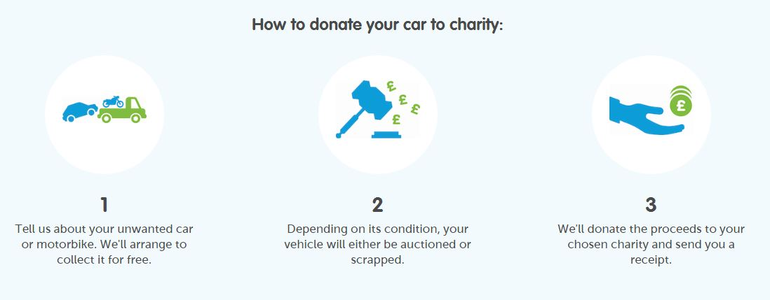 The Cat and Rabbit Rescue Centre - Donate your unwanted car